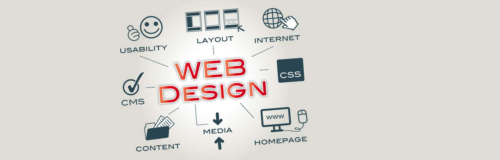 Website Design Company in Mumbai - Hitech Advertising